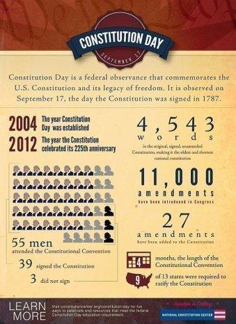constitutionday480