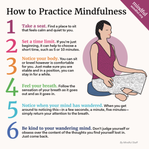 how-to-practice-mindfulness-1024x1024