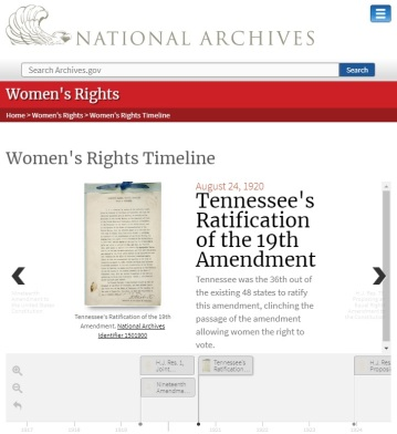 National Archives Women's Rights Timeline